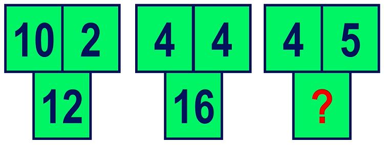 Thử thách tư duy với năm câu đố Toán học - 8