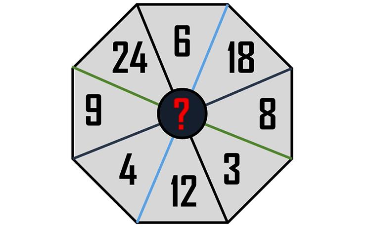 Năm câu đố IQ