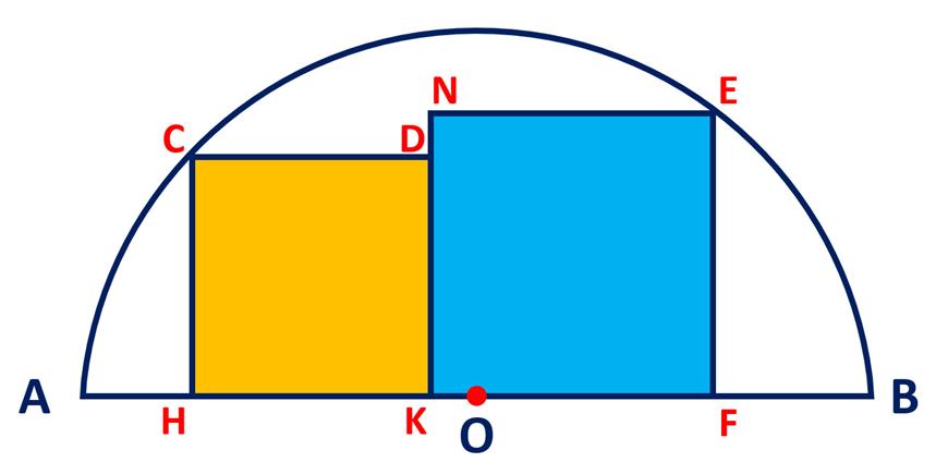 Thách thức từ bài toán diện tích lớp 7