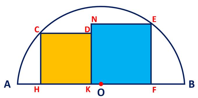 Đáp án bài toán diện tích lớp 7