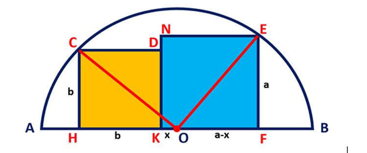 Đáp án bài toán diện tích lớp 7  - 2