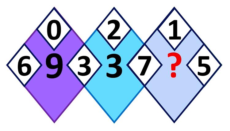 Thử thách tìm số còn thiếu - 6