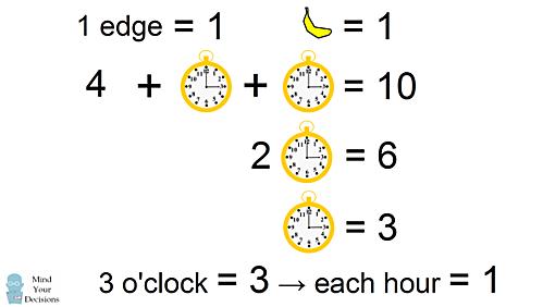 Bài toán tưởng dễ nhưng mỗi người mỗi đáp án - page 2 - 6