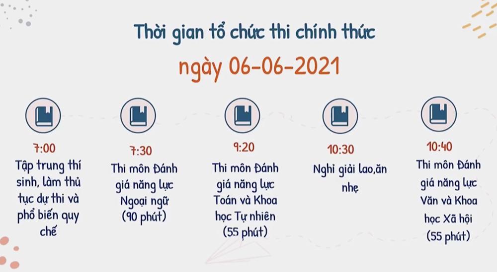 Lịch thi vào lớp 10 của trường THPT chuyên Ngoại ngữ năm 2021. Ảnh cắt từ clip của Đại học Ngoại ngữ.