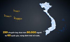Những con số trong một năm Việt Nam chống Covid-19