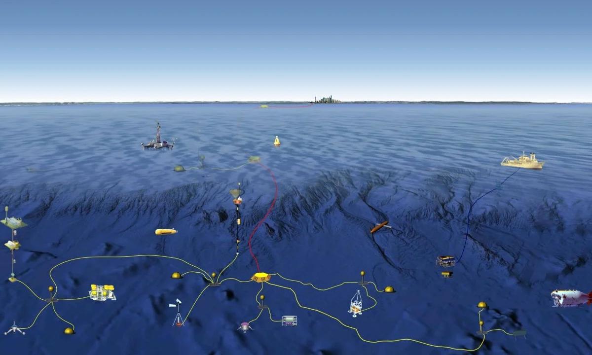 Mô phỏng hệ thống giám sát đáy biển của Trung Quốc. Đồ họa: SCMP.