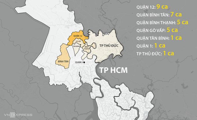 29 ca Covid-19 tại TP HCM nằm ở nhiều khu vực thuộc 6 quận và TP Thủ Đức. Đồ họa: Khánh Hoàng.