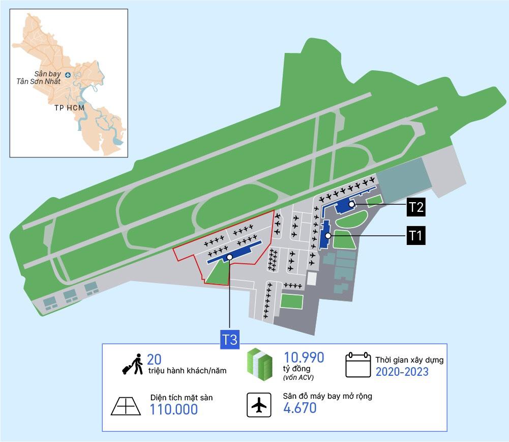 Quy hoạch nhà ga T3. Đồ họa: Việt Chung