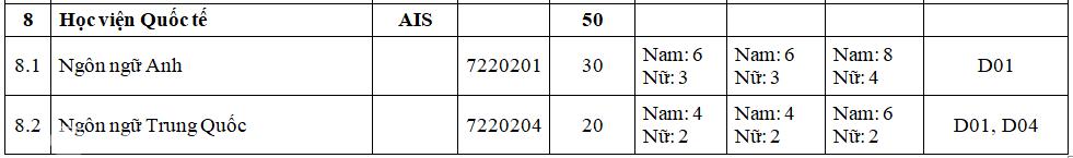 Tám trường công an tuyển gần 2.100 học viên - 4