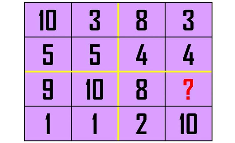 Bốn câu đố IQ