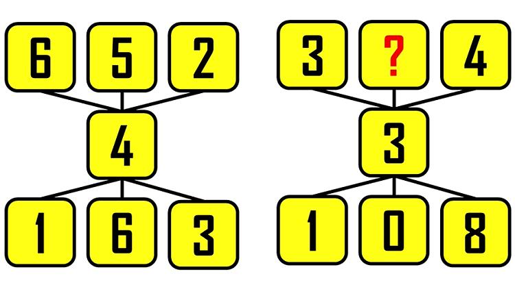 Bốn câu đố IQ - 2