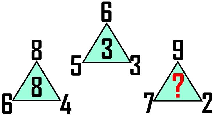 Bốn câu đố IQ - 4
