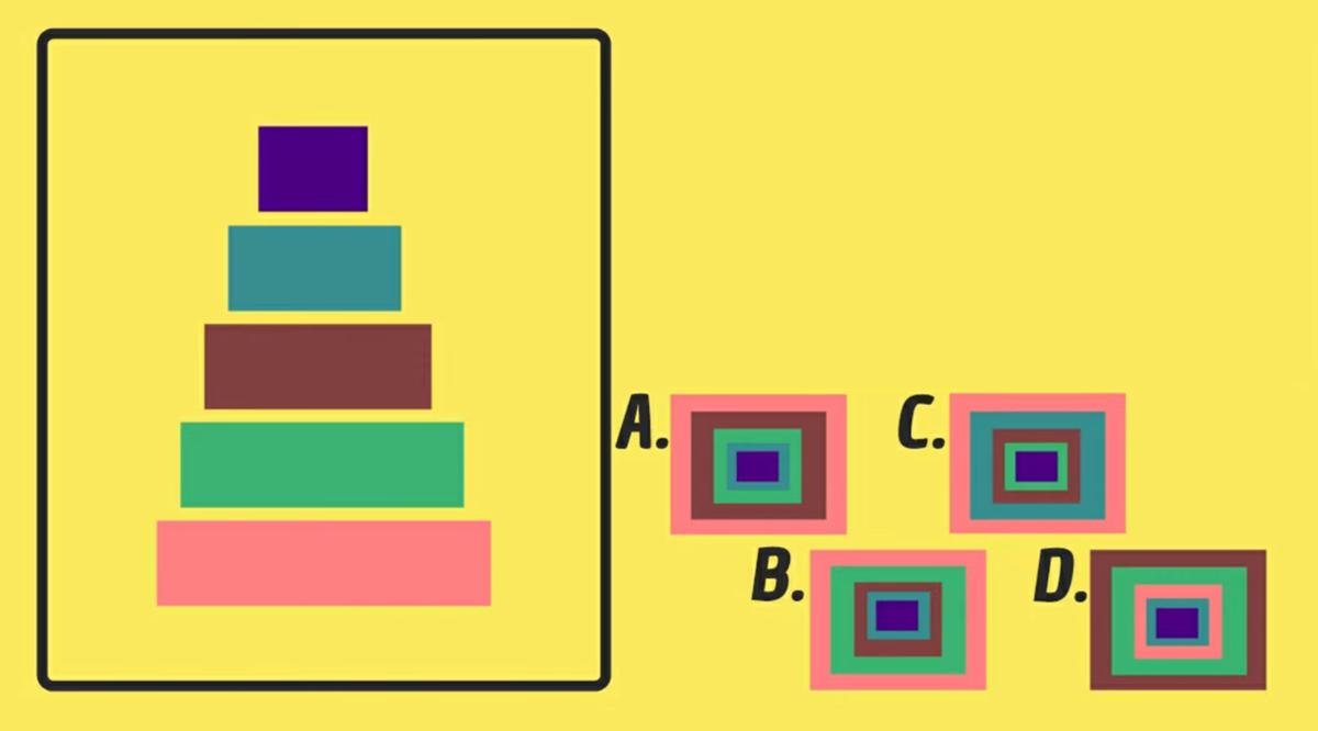 Kiểm tra IQ với bốn câu đố - 6