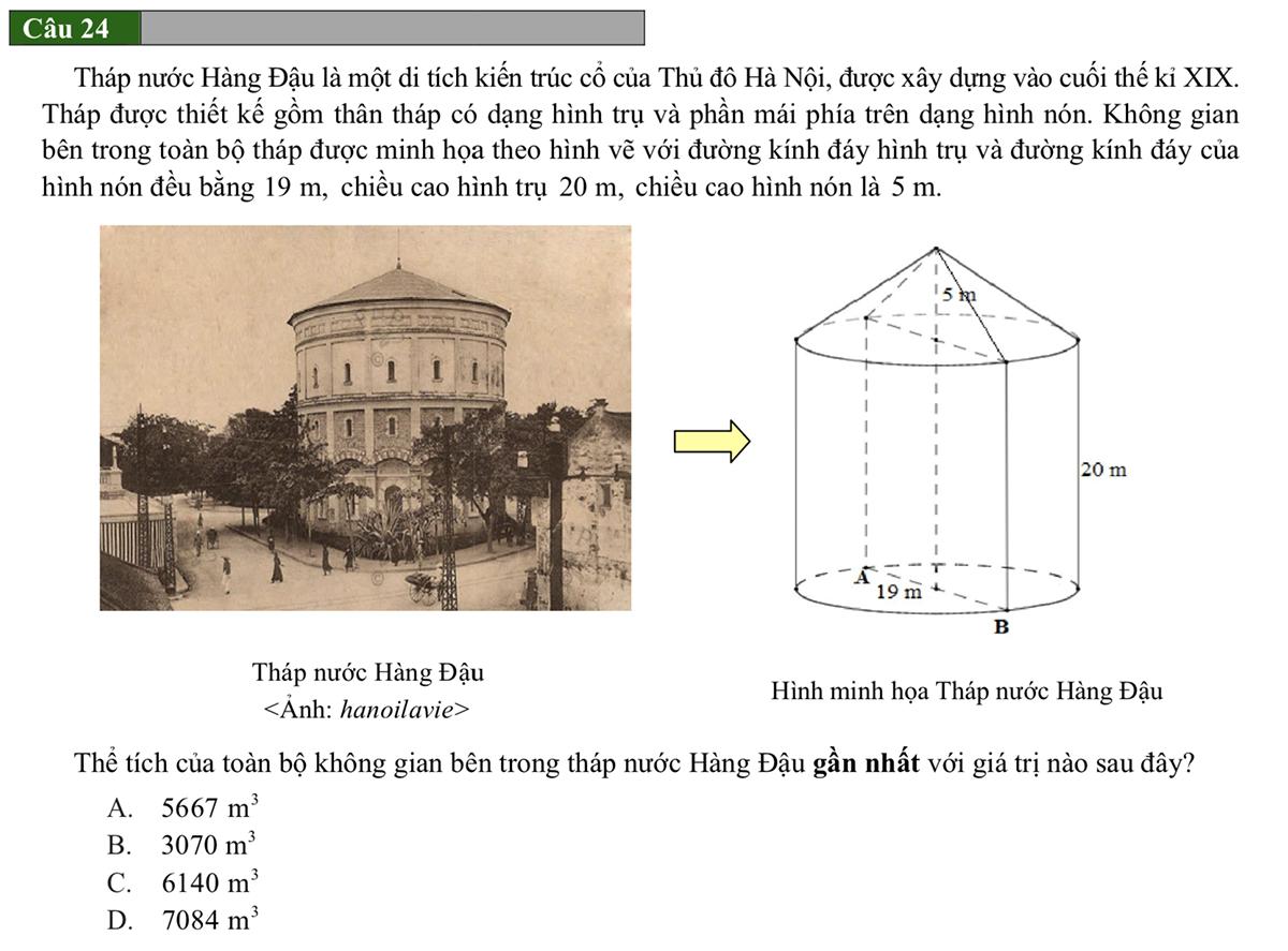 Đại học Quốc gia Hà Nội công bố đề tham khảo đánh giá năng lực - 2