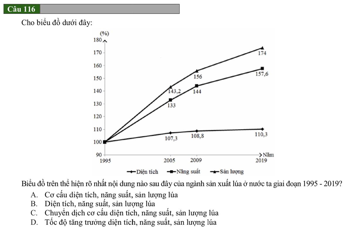 Đại học Quốc gia Hà Nội công bố đề tham khảo đánh giá năng lực - 6