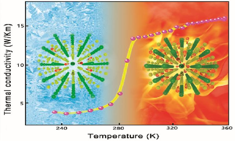 Vật liệu NiS liên kết hình lục giác, có khả năng biến nhiệt trong vài giây. Ảnh: Stdaily.
