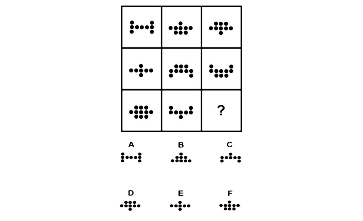 Thử thách IQ với bốn câu đố tư duy