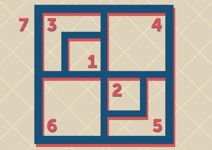 7 hình vuông