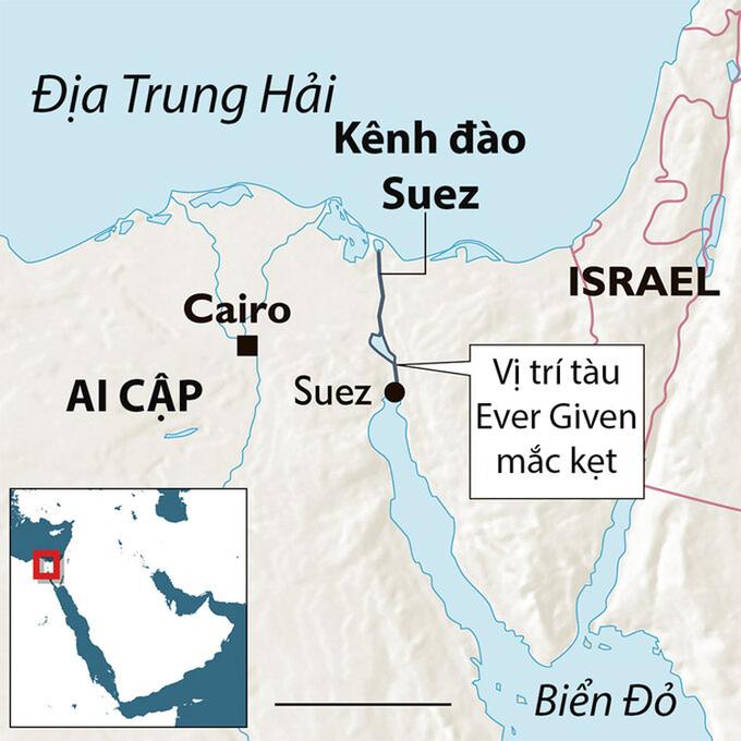 Vị trí kênh đào Suez nối Biển Đỏ và Địa Trung Hải. Đồ họa: AFP.