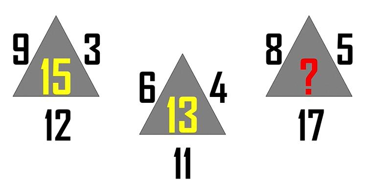 Đo độ thông minh với bốn câu đố IQ - 2