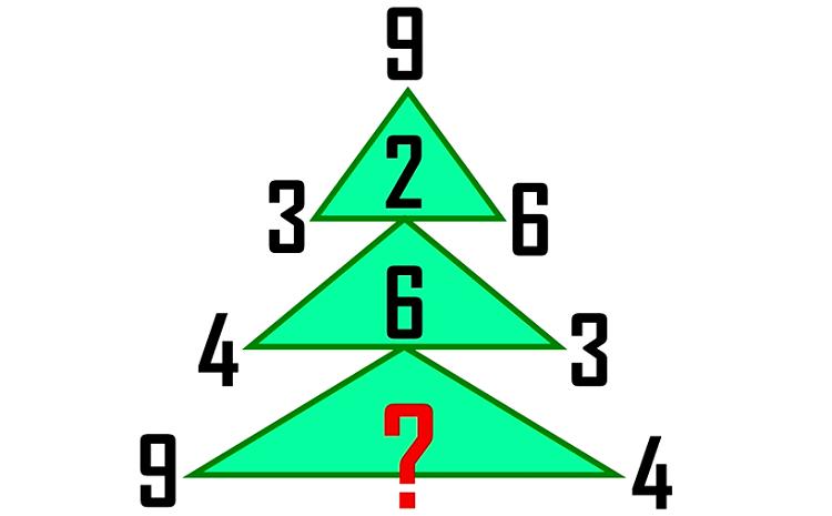 Đo độ thông minh với bốn câu đố IQ - 6