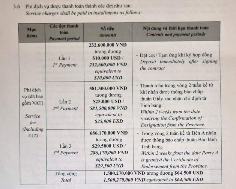 Nội dung hợp đồng UNC lấy giá 64.500 USD một nữ khách hàng ở TP HCM. Ảnh: Nhân vật cung cấp