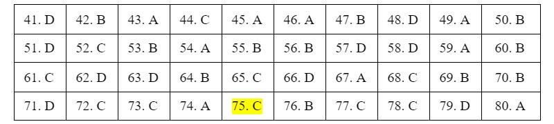 Đáp án đề tham khảo thi tốt nghiệp THPT - 4
