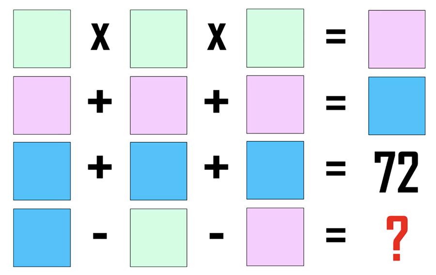 Năm câu đố thử tài tính nhanh - 6