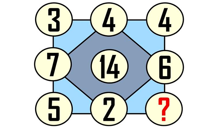 Bốn câu đố thử thách suy luận - 4