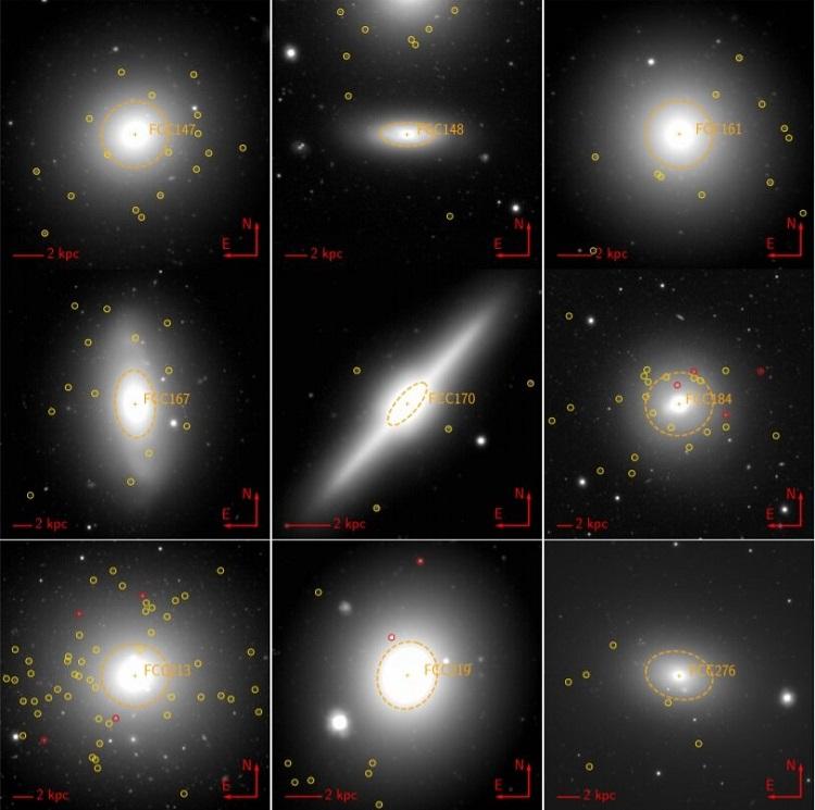 Những thiên hà lùn siêu nhỏ, sáng nhất trong chòm sao Thiên Lô. Ảnh: Phys.org.