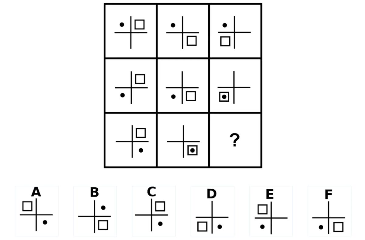 Kiểm tra IQ với bốn câu đố