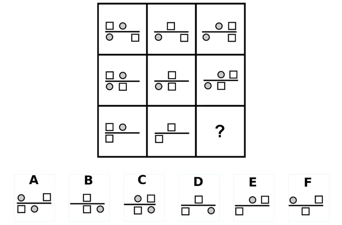 Kiểm tra IQ với bốn câu đố - 4