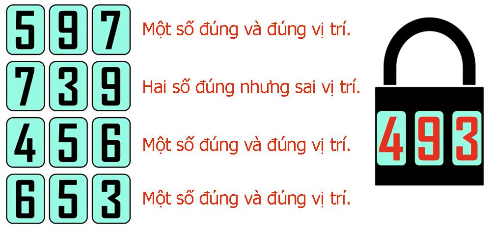 Đáp án câu 1
