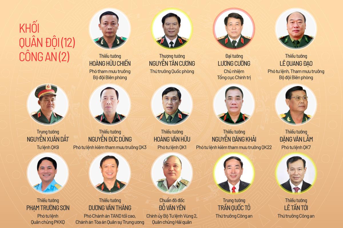Ứng viên đại biểu Quốc hội khóa XV Khối lực lượng vũ trang gồm 12 tướng lĩnh Quân đội và 2 Thứ trưởng Công an. Đồ họa: Tiến Thành