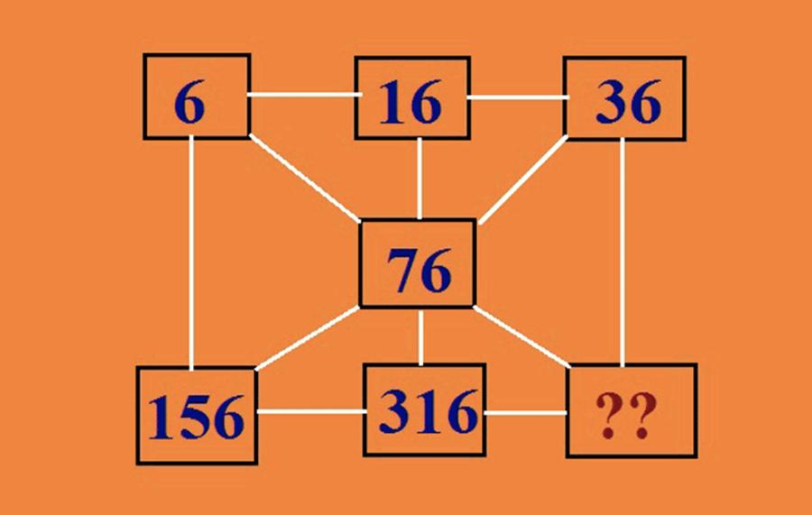 Bốn câu đố kiểm tra IQ - 6