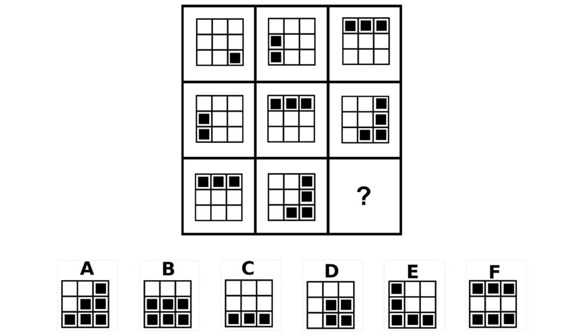 Đo trí thông minh với bốn câu đố IQ