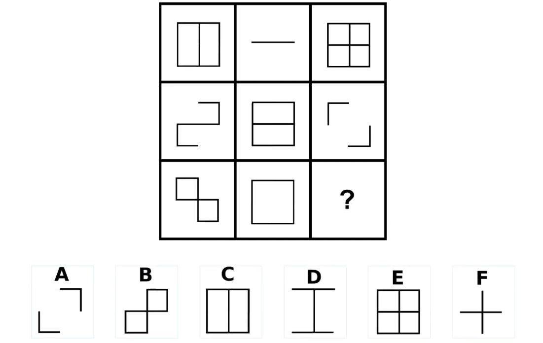 Đo trí thông minh với bốn câu đố IQ - 1