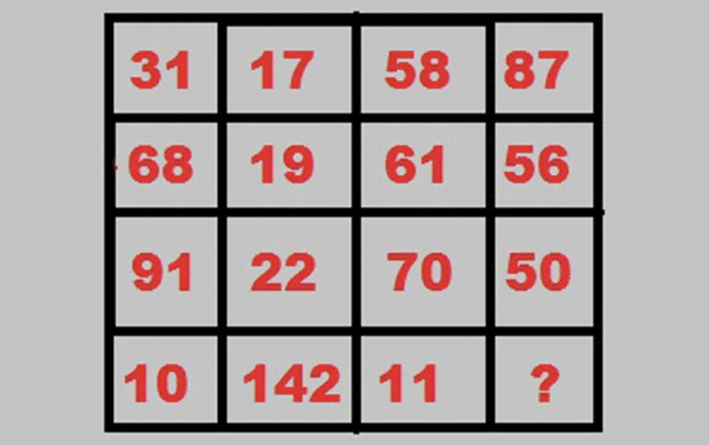 Bốn câu đố thử thách suy luận - 1