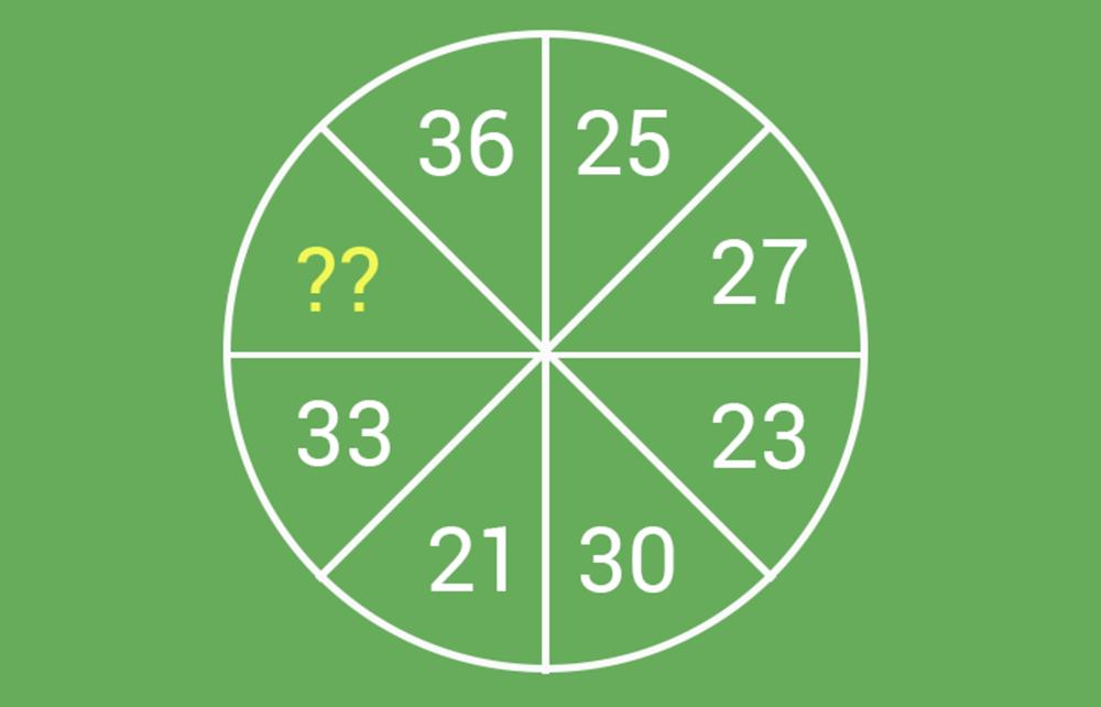 Bốn câu đố thử thách suy luận - 3