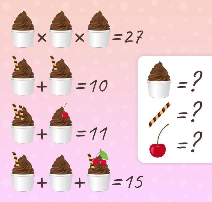 Rèn tư duy với 4 câu đố toán học