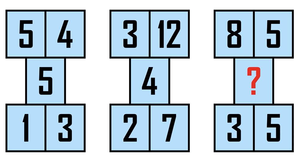 Bốn câu đố kiểm tra IQ - 2