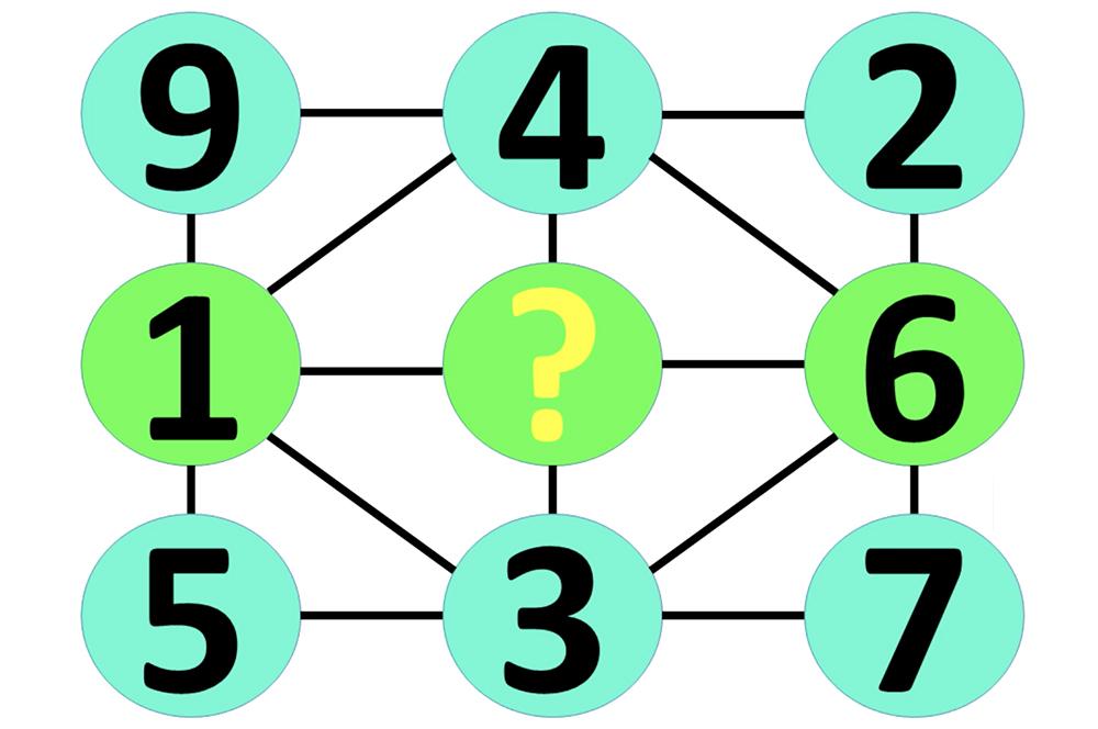 Bốn câu đố kiểm tra IQ - 3
