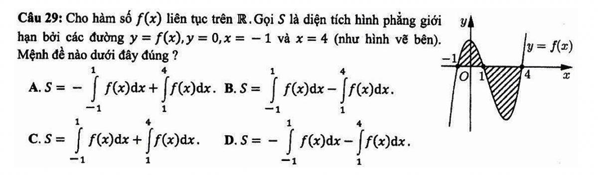Bí quyết làm nguyên hàm - tích phân trong đề tốt nghiệp THPT - 1