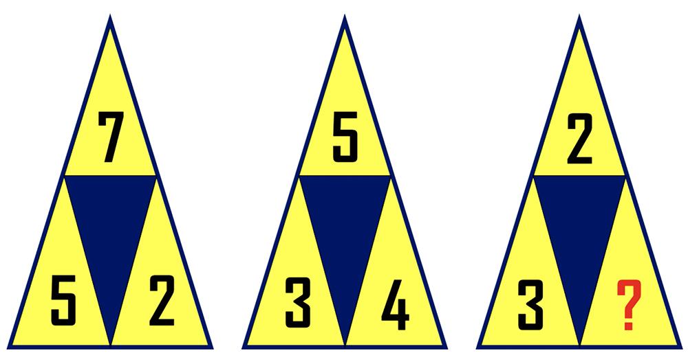 Bốn câu đố thử thách tư duy - 3