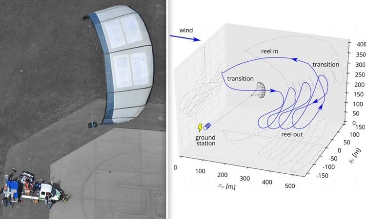 Thiết kế của cánh diều đón gió trên sao Hỏa. Ảnh: Đại học Công nghệ Delft.