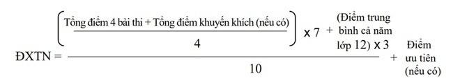 Điểm mới về kỳ thi tốt nghiệp THPT năm 2021