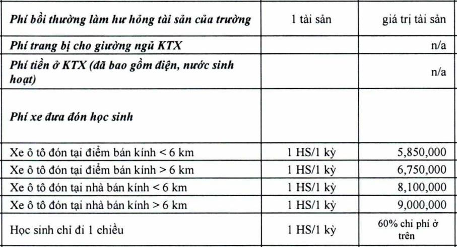 Học phí bậc tiểu học các trường tư thục có tiếng ở Hà Nội - 9