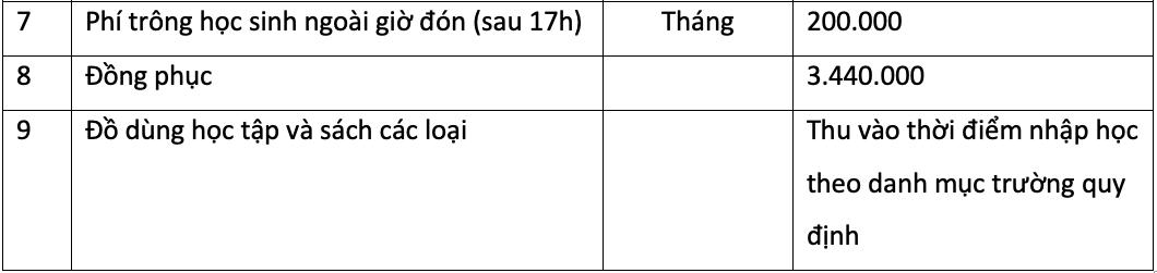 Học phí bậc tiểu học các trường tư thục có tiếng ở Hà Nội - 6