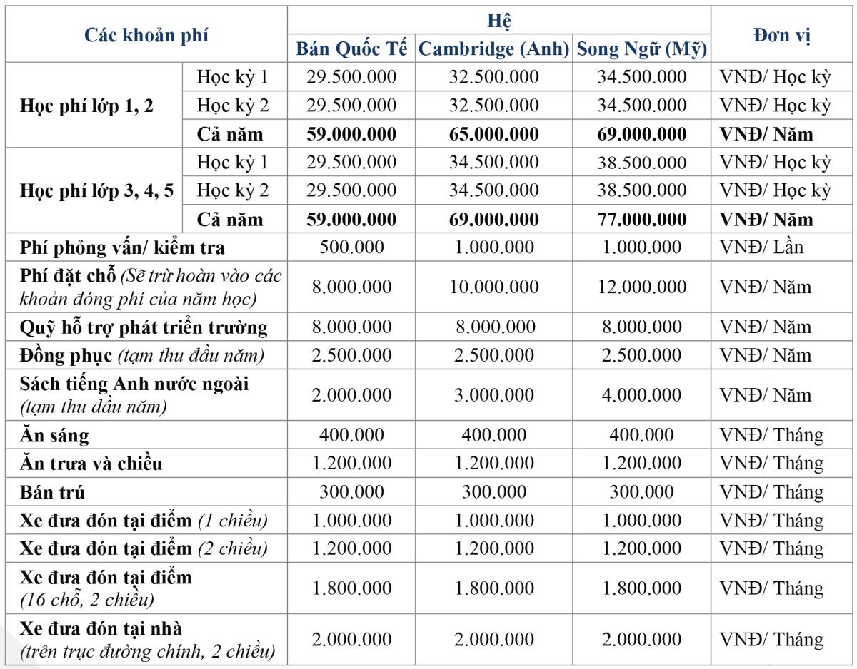 Học phí bậc tiểu học các trường tư thục có tiếng ở Hà Nội