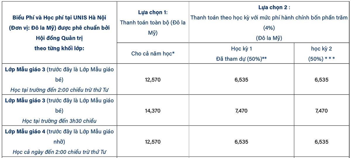 Học phí các trường quốc tế ở Hà Nội